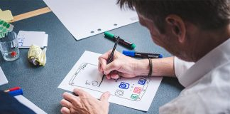 steps for creating ui ux